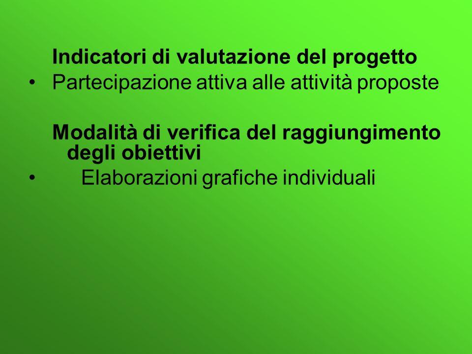 Indicatori di valutazione del progetto Partecipazione attiva alle attività proposte Modalità di verifica del raggiungimento degli obiettivi Elaborazio
