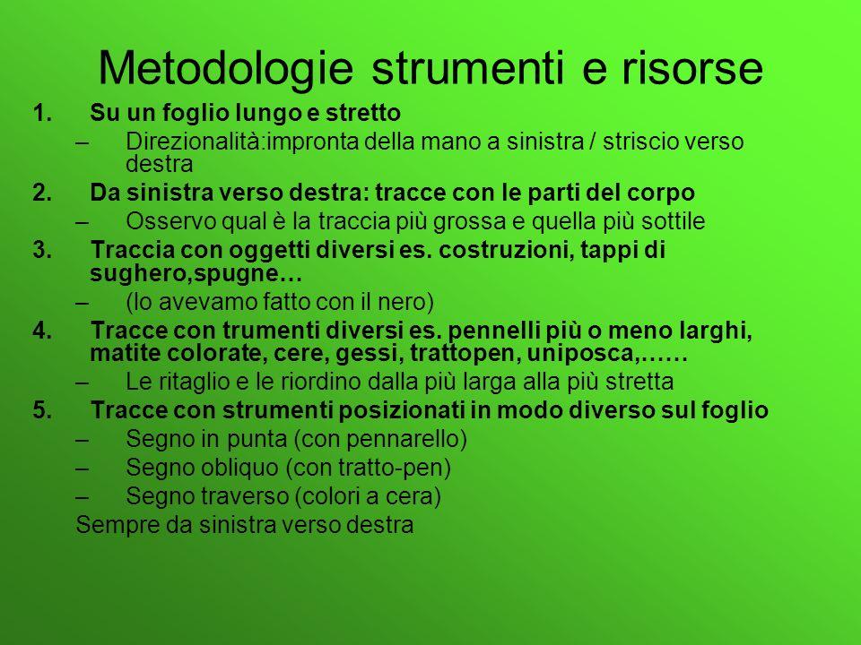 Metodologie strumenti e risorse 1.Su un foglio lungo e stretto –Direzionalità:impronta della mano a sinistra / striscio verso destra 2.Da sinistra ver
