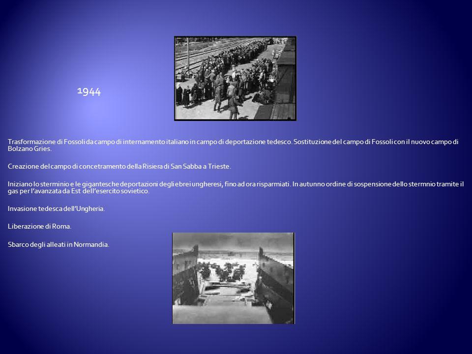 Trasformazione di Fossoli da campo di internamento italiano in campo di deportazione tedesco. Sostituzione del campo di Fossoli con il nuovo campo di