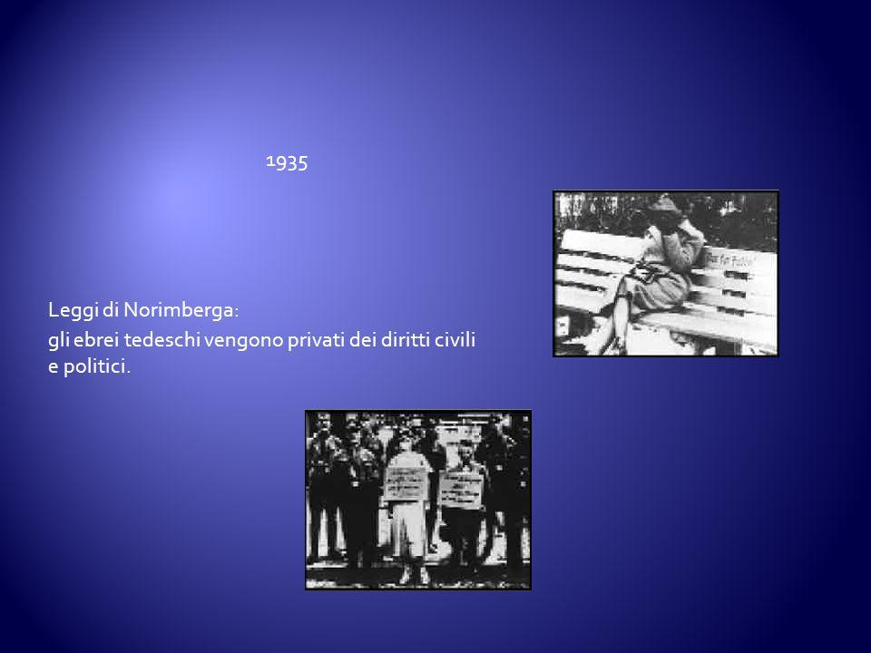 Leggi di Norimberga: gli ebrei tedeschi vengono privati dei diritti civili e politici. 1935