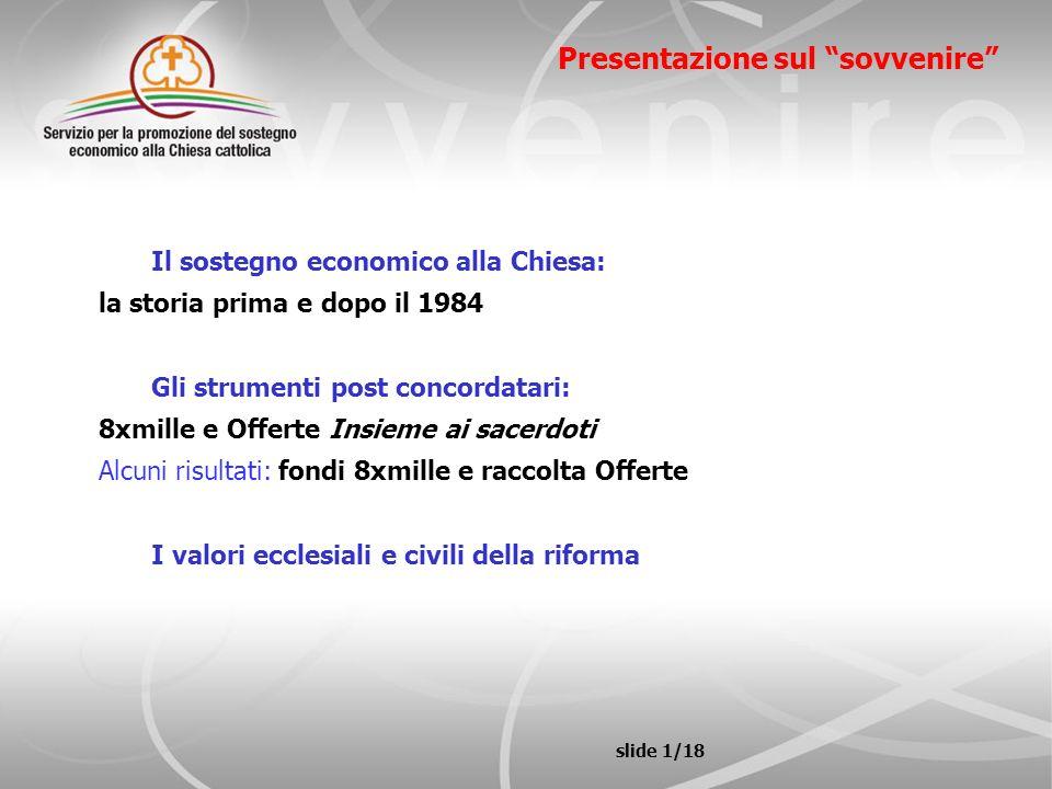 slide 1/18 Presentazione sul sovvenire Il sostegno economico alla Chiesa: la storia prima e dopo il 1984 Gli strumenti post concordatari: 8xmille e Of