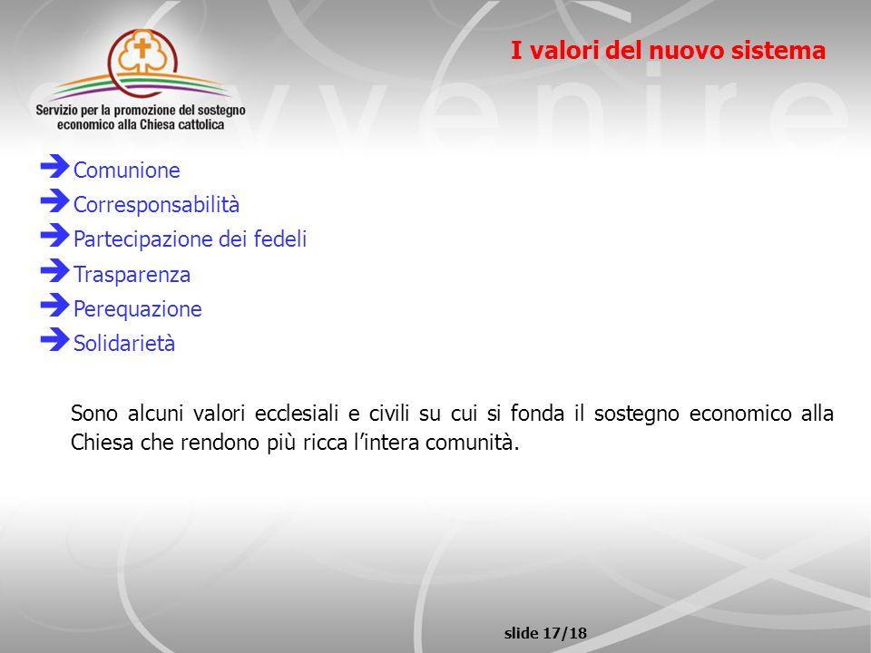 slide 17/18 I valori del nuovo sistema Comunione Corresponsabilità Partecipazione dei fedeli Trasparenza Perequazione Solidarietà Sono alcuni valori e