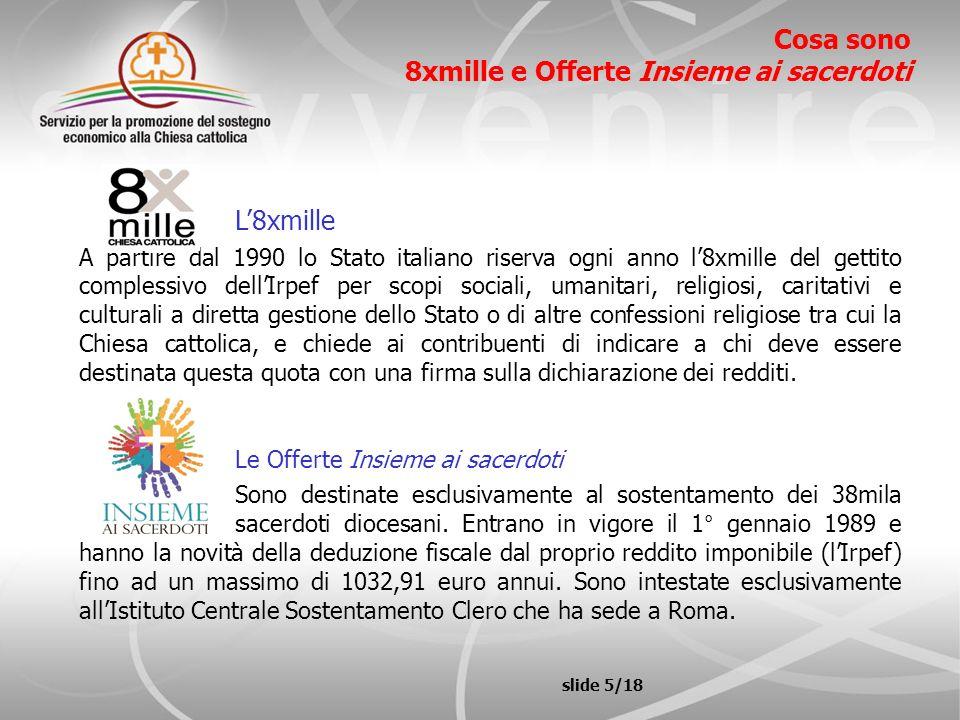 slide 5/18 Cosa sono 8xmille e Offerte Insieme ai sacerdoti L8xmille A partire dal 1990 lo Stato italiano riserva ogni anno l8xmille del gettito compl