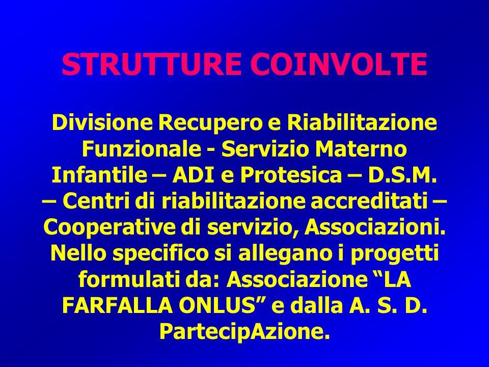 STRUTTURE COINVOLTE Divisione Recupero e Riabilitazione Funzionale - Servizio Materno Infantile – ADI e Protesica – D.S.M. – Centri di riabilitazione