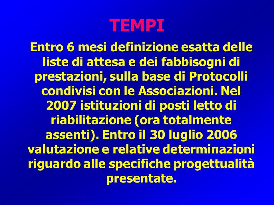 TEMPI Entro 6 mesi definizione esatta delle liste di attesa e dei fabbisogni di prestazioni, sulla base di Protocolli condivisi con le Associazioni. N