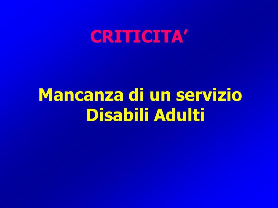 CRITICITA Mancanza di un servizio Disabili Adulti
