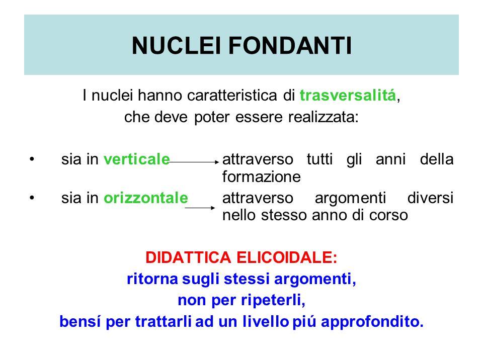 NUCLEI FONDANTI I nuclei hanno caratteristica di trasversalitá, che deve poter essere realizzata: sia in verticaleattraverso tutti gli anni della form