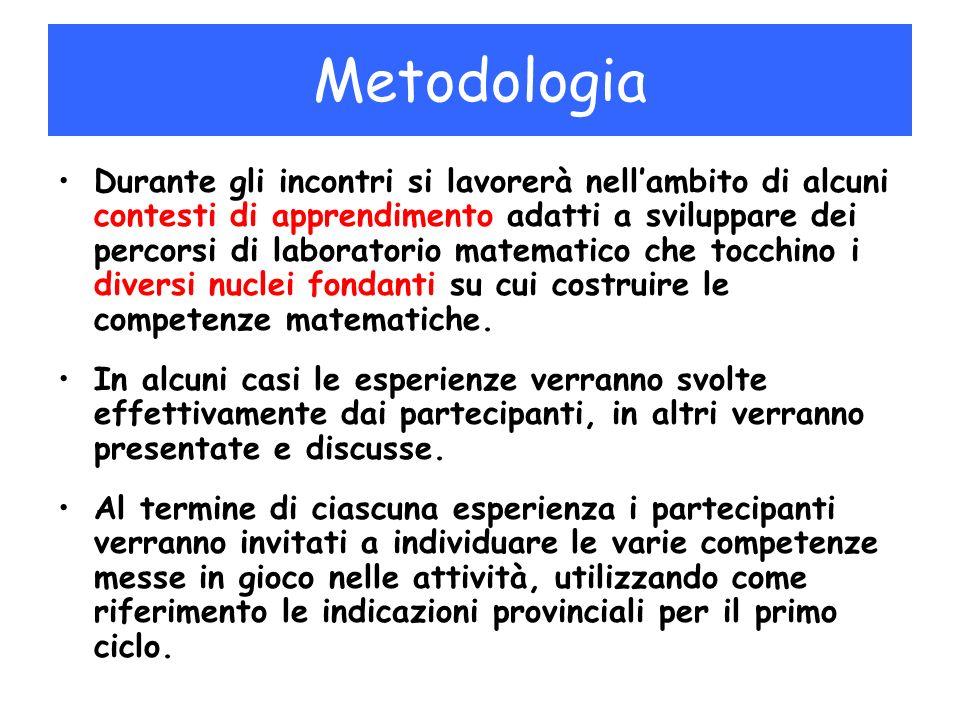 Metodologia Durante gli incontri si lavorerà nellambito di alcuni contesti di apprendimento adatti a sviluppare dei percorsi di laboratorio matematico
