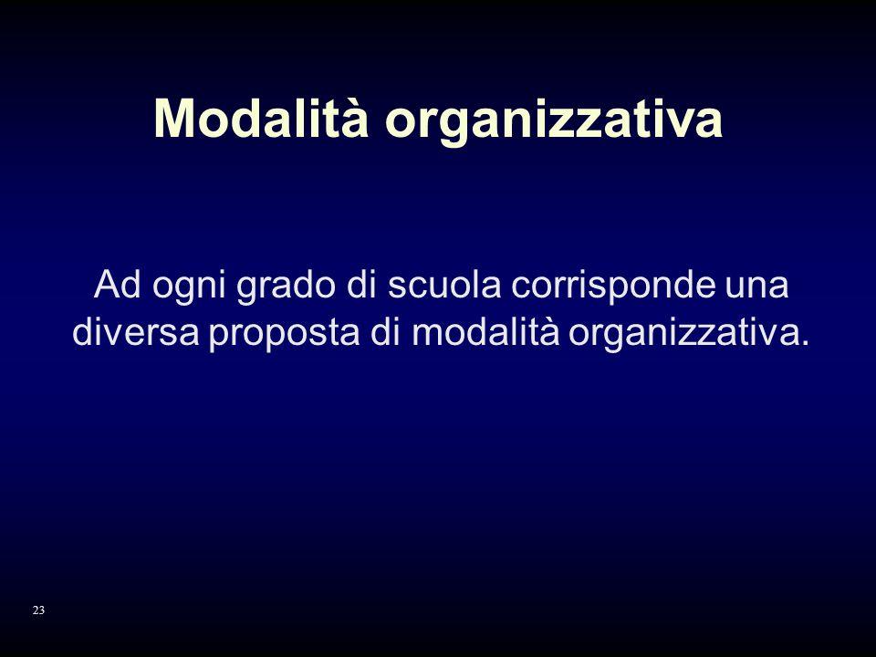 Ad ogni grado di scuola corrisponde una diversa proposta di modalità organizzativa.