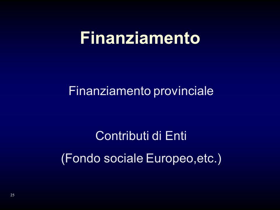 Finanziamento provinciale Contributi di Enti (Fondo sociale Europeo,etc.) Finanziamento 25