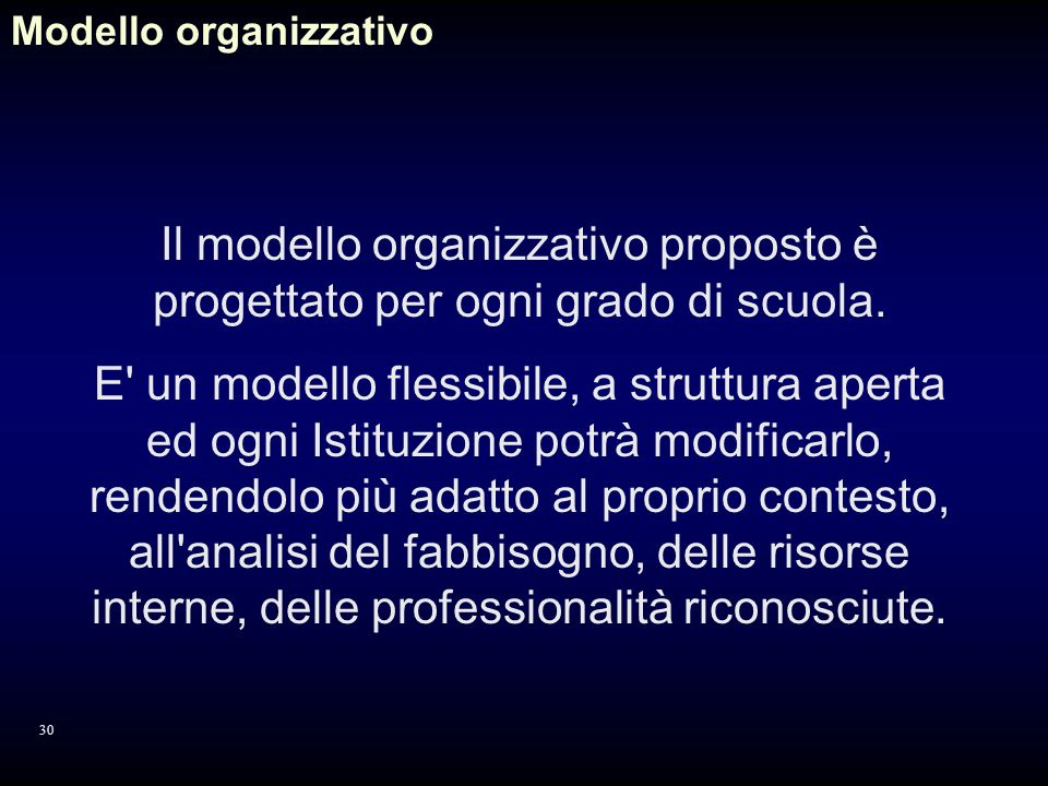 Il modello organizzativo proposto è progettato per ogni grado di scuola.