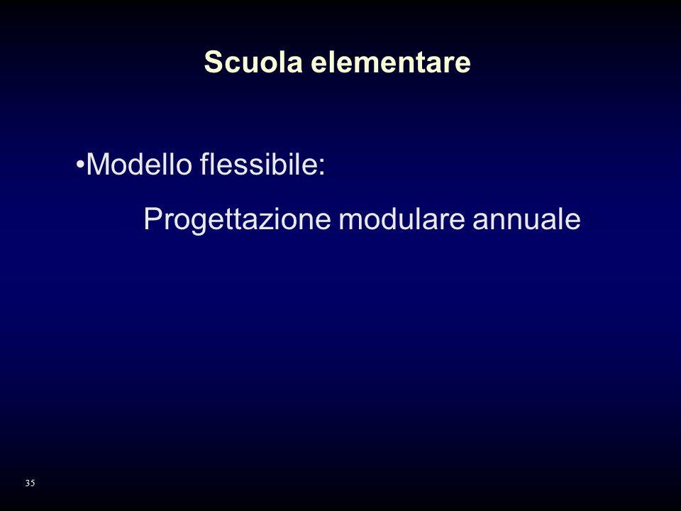 Scuola elementare Modello flessibile: Progettazione modulare annuale 35