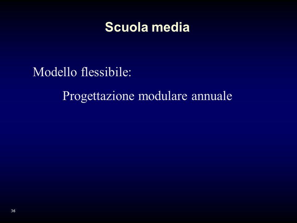 Scuola media Modello flessibile: Progettazione modulare annuale 36
