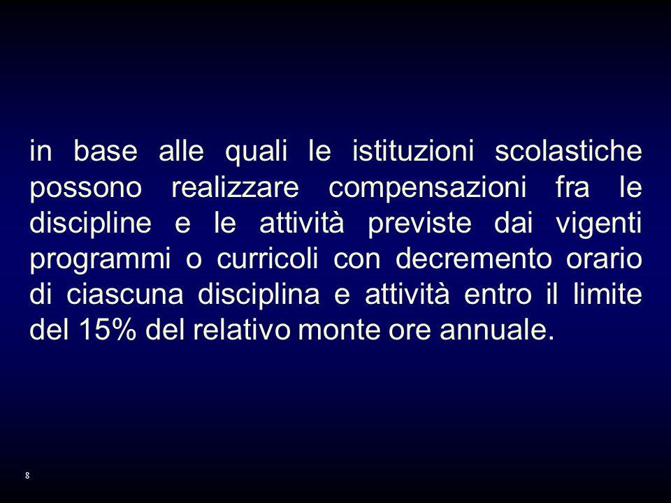 Consulenza scientifico-didattica LIstituto Pedagogico di Bolzano ha affidato lincarico di consulente scientifico- didattico alla prof.