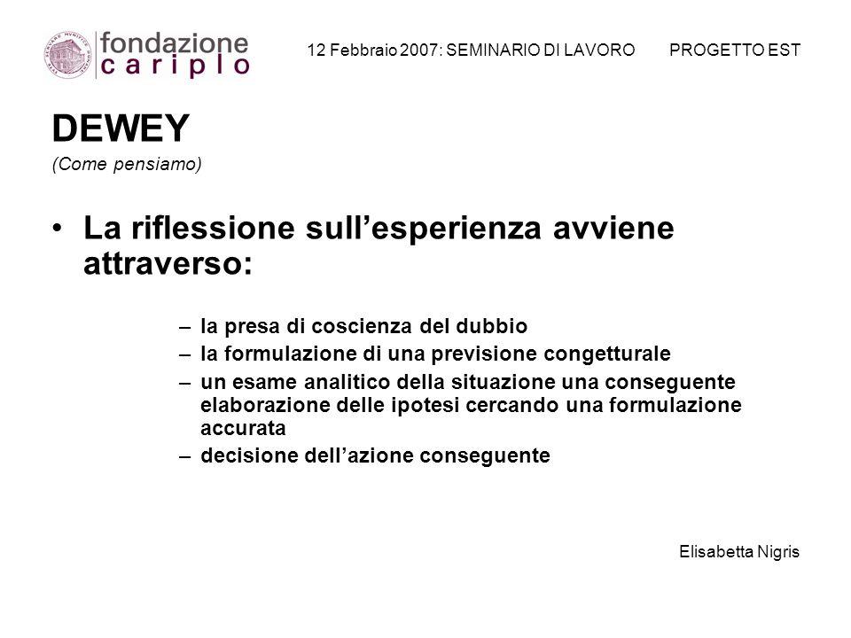 12 Febbraio 2007: SEMINARIO DI LAVORO PROGETTO EST DEWEY (Come pensiamo) La riflessione sullesperienza avviene attraverso: –la presa di coscienza del