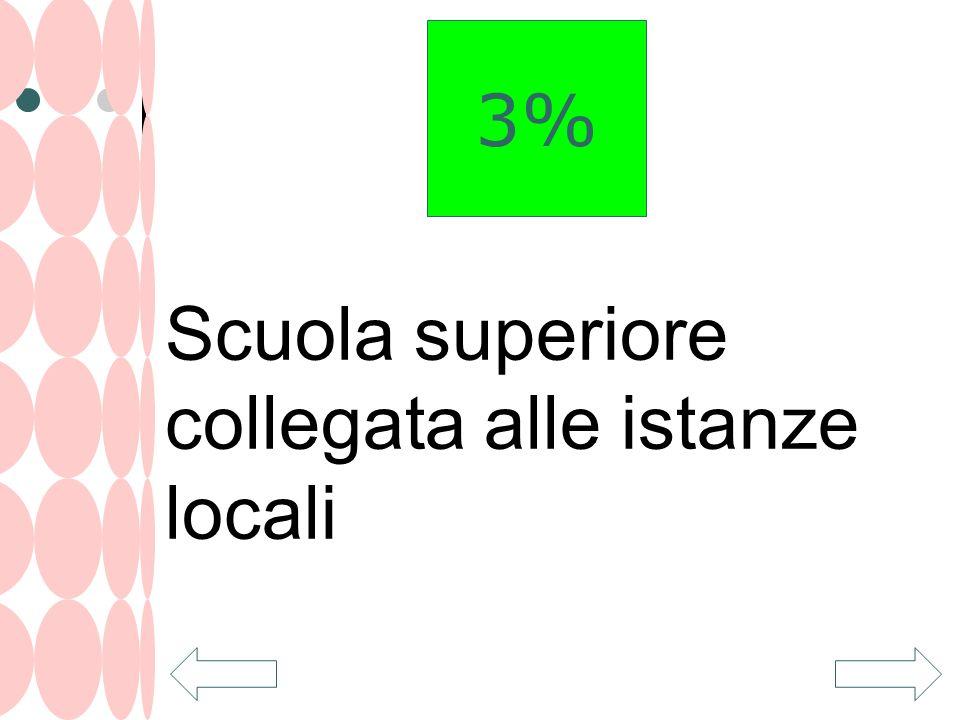 Scuola superiore collegata alle istanze locali 3%