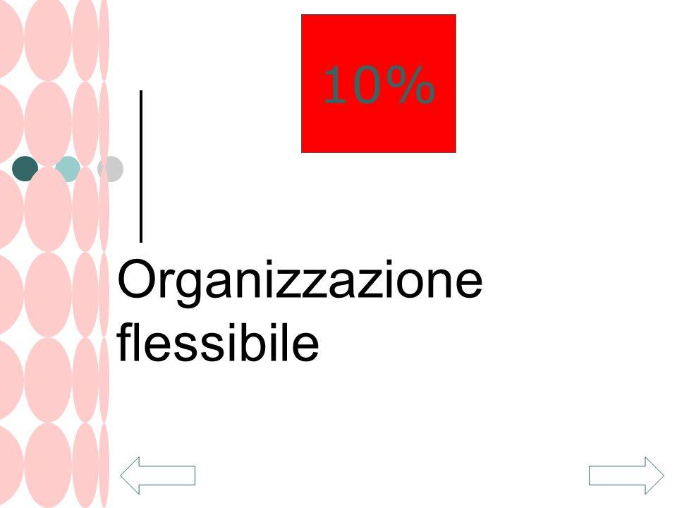 Organizzazione flessibile 10%