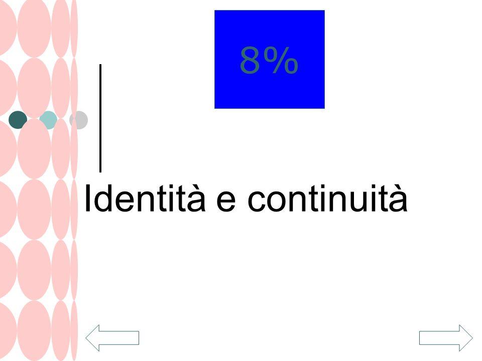 Identità e continuità 8%