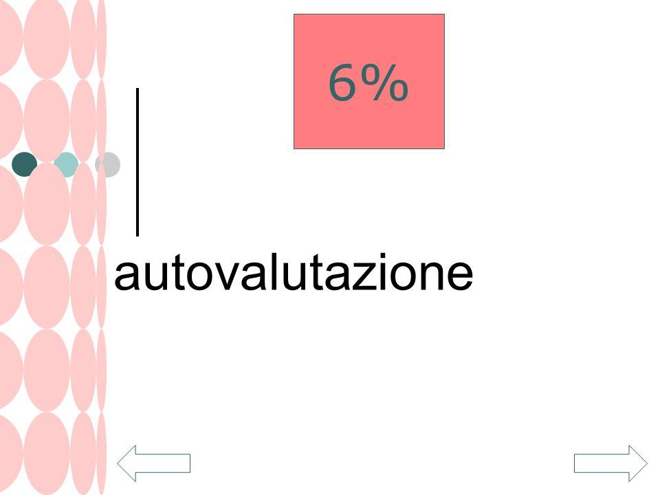 autovalutazione 6%