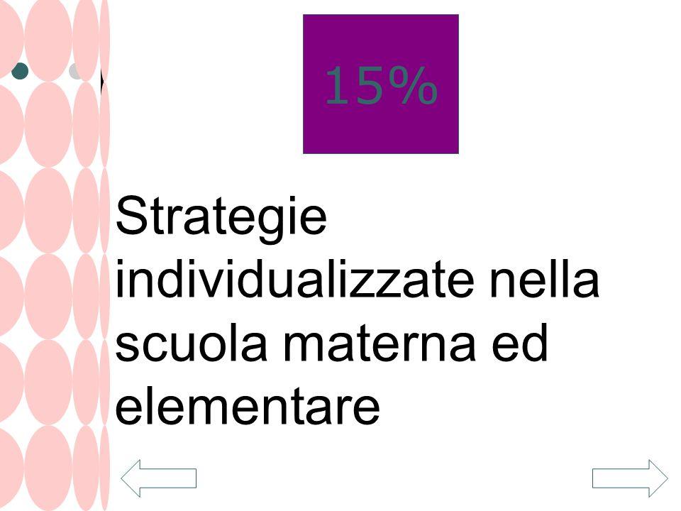 Strategie individualizzate nella scuola materna ed elementare 15%