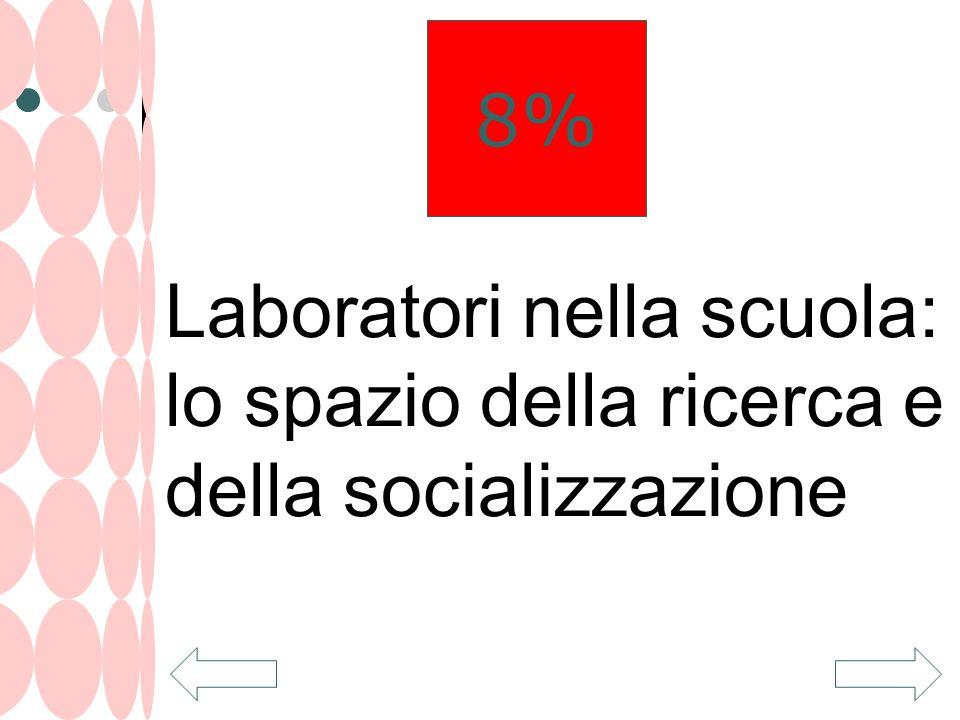 Laboratori nella scuola: lo spazio della ricerca e della socializzazione 8%