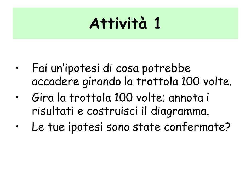 Attività 2 Immagina una trottola divisa in sei settori con i numeri 1, 1, 1, 2, 2, 3 1 2 1 3 2 1