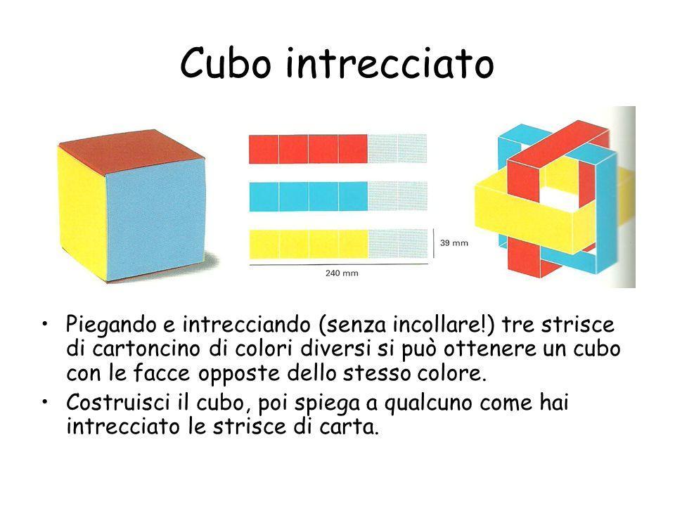 Cubo intrecciato Piegando e intrecciando (senza incollare!) tre strisce di cartoncino di colori diversi si può ottenere un cubo con le facce opposte d