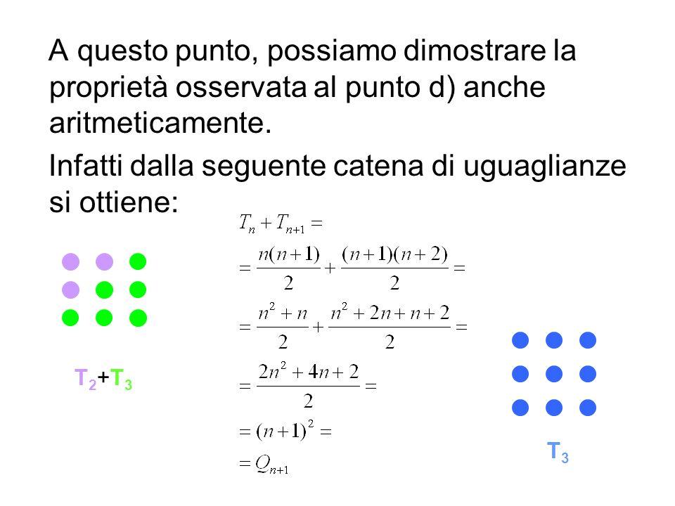 A questo punto, possiamo dimostrare la proprietà osservata al punto d) anche aritmeticamente. Infatti dalla seguente catena di uguaglianze si ottiene: