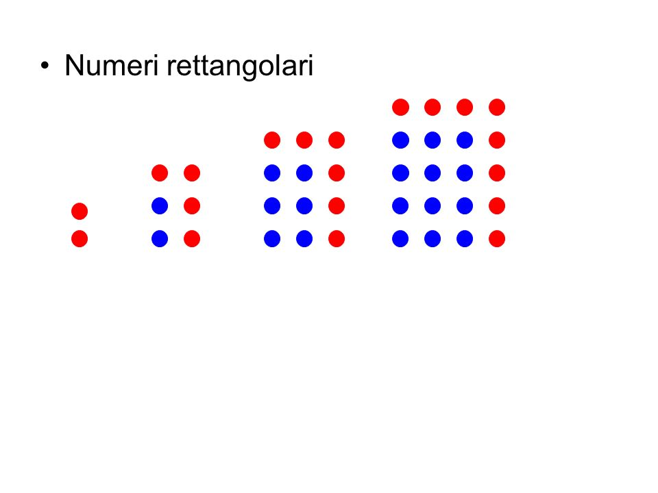 Indaghiamo sulle proprietà dei numeri naturali a)Che relazione cè tra ogni numero quadrato e il suo successivo.