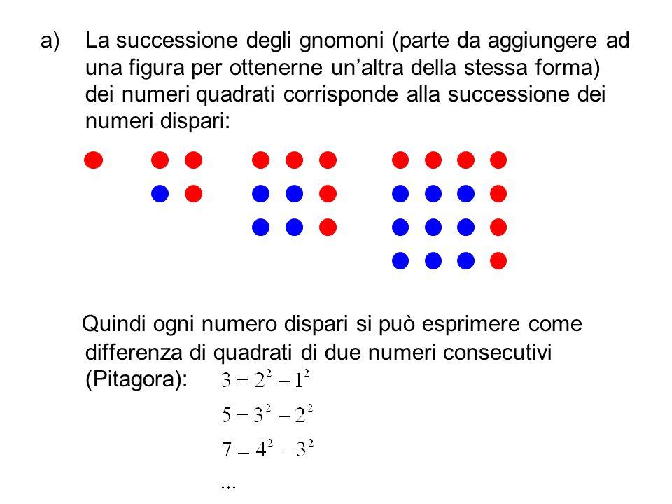 b)La successione degli gnomoni (parte da aggiungere ad una figura per ottenerne unaltra della stessa forma) dei numeri triangolari corrisponde alla successione dei numeri interi: