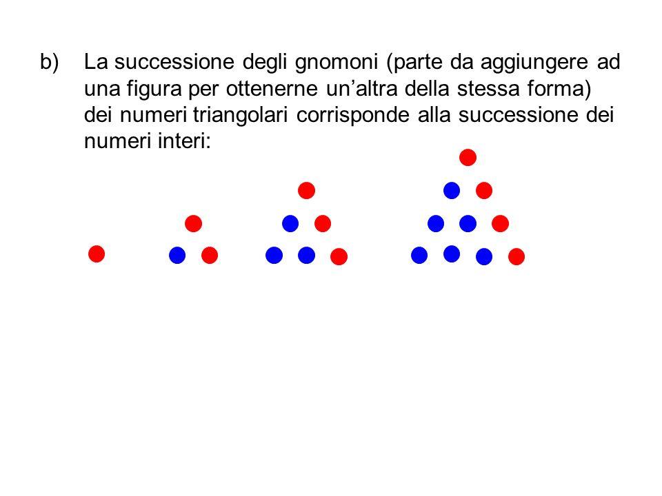 c)La successione degli gnomoni (parte da aggiungere ad una figura per ottenerne unaltra della stessa forma**) dei numeri quadrati corrisponde alla successione dei numeri pari: ** In realtà ottengo un altro rettangolo, che non ha però la stessa forma.