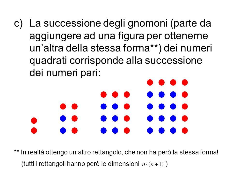 c)La successione degli gnomoni (parte da aggiungere ad una figura per ottenerne unaltra della stessa forma**) dei numeri quadrati corrisponde alla suc