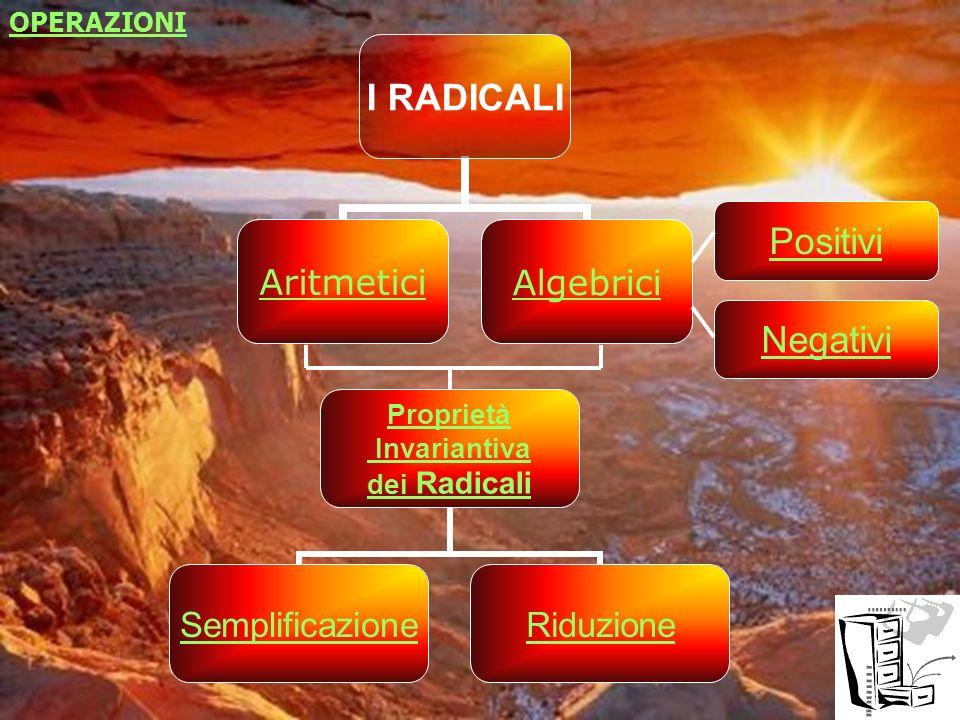 I RADICALI AritmeticiAlgebrici Proprietà Invariantiva dei Radicali SemplificazioneRiduzione Positivi Negativi OPERAZIONI