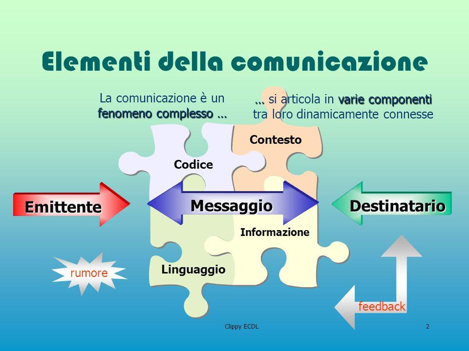Clippy ECDL2 Messaggio Linguaggio Elementi della comunicazione Emittente Destinatario Contesto Codice Informazione rumore feedback fenomeno complesso