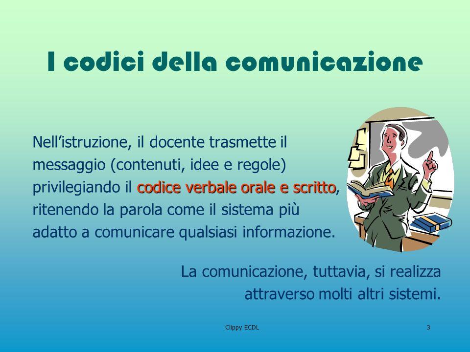 Clippy ECDL3 I codici della comunicazione codice verbale orale e scritto Nellistruzione, il docente trasmette il messaggio (contenuti, idee e regole)
