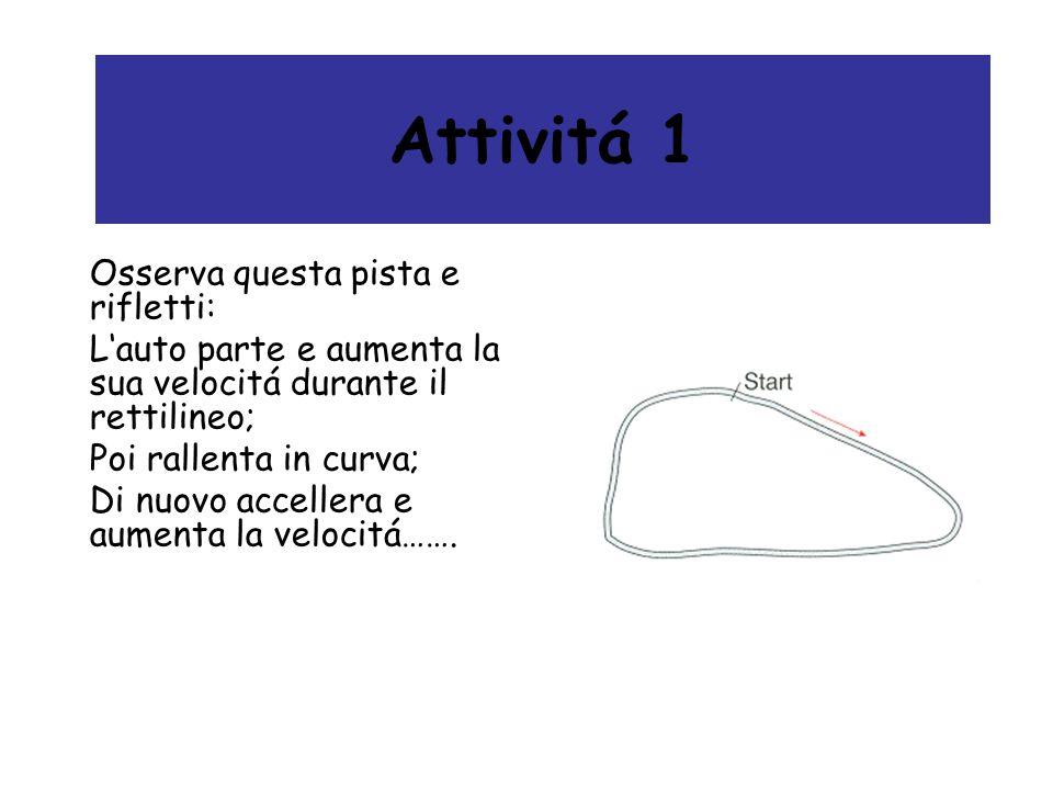 Attivitá 1 Osserva questa pista e rifletti: Lauto parte e aumenta la sua velocitá durante il rettilineo; Poi rallenta in curva; Di nuovo accellera e a
