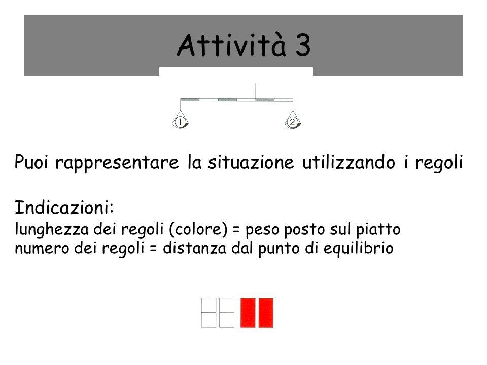 Attività 3 Puoi rappresentare la situazione utilizzando i regoli Indicazioni: lunghezza dei regoli (colore) = peso posto sul piatto numero dei regoli