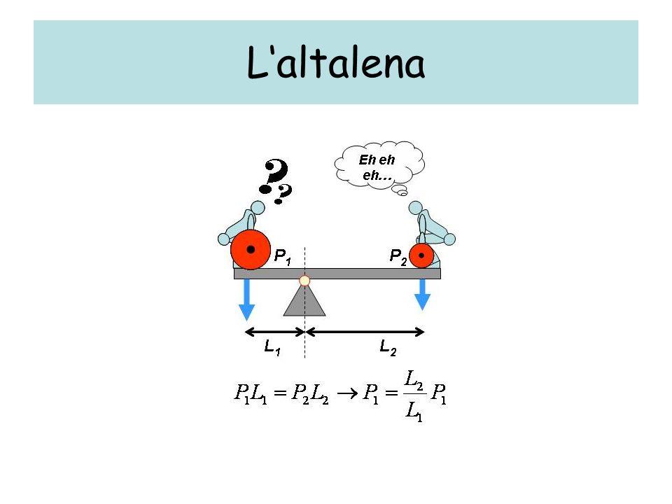 Laltalena