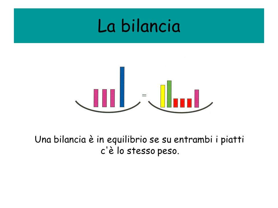 La bilancia Una bilancia è in equilibrio se su entrambi i piatti c'è lo stesso peso.