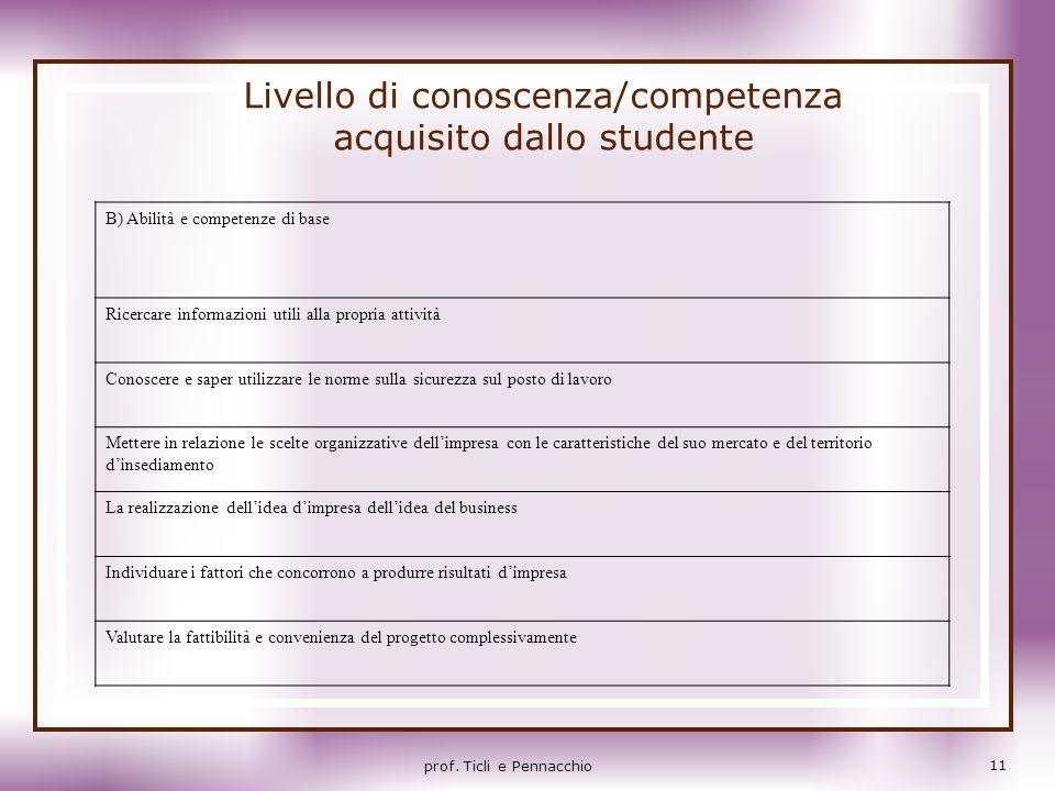 Livello di conoscenza/competenza acquisito dallo studente B) Abilità e competenze di base Ricercare informazioni utili alla propria attività Conoscere
