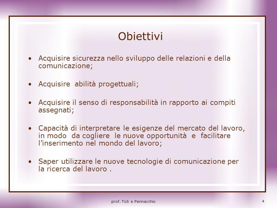 Obiettivi Acquisire sicurezza nello sviluppo delle relazioni e della comunicazione; Acquisire abilità progettuali; Acquisire il senso di responsabilit