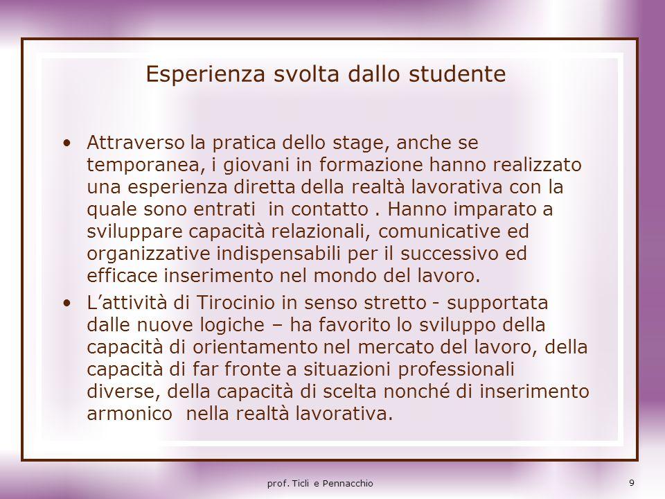 Attraverso la pratica dello stage, anche se temporanea, i giovani in formazione hanno realizzato una esperienza diretta della realtà lavorativa con la