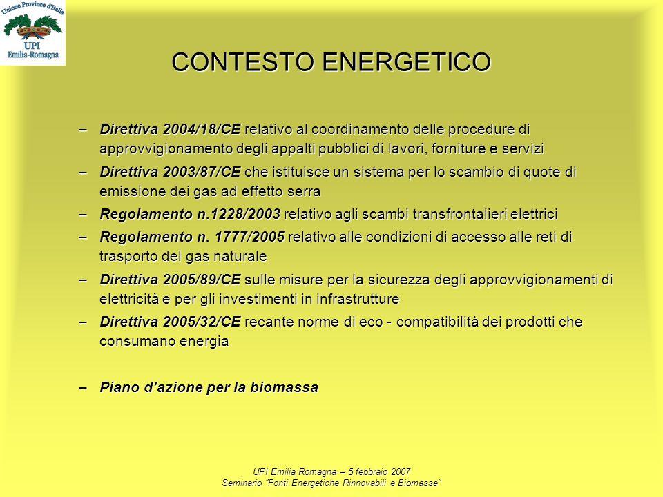 UPI Emilia Romagna – 5 febbraio 2007 Seminario Fonti Energetiche Rinnovabili e Biomasse CONTESTO ENERGETICO –Direttiva 2004/18/CE relativo al coordina