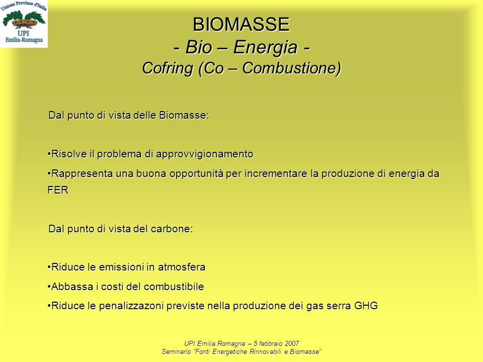 UPI Emilia Romagna – 5 febbraio 2007 Seminario Fonti Energetiche Rinnovabili e Biomasse BIOMASSE - Bio – Energia - Cofring (Co – Combustione) Dal punt