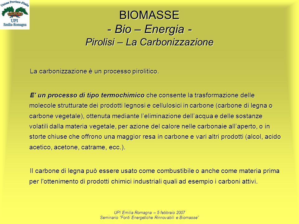 UPI Emilia Romagna – 5 febbraio 2007 Seminario Fonti Energetiche Rinnovabili e Biomasse BIOMASSE - Bio – Energia - Pirolisi – La Carbonizzazione La ca