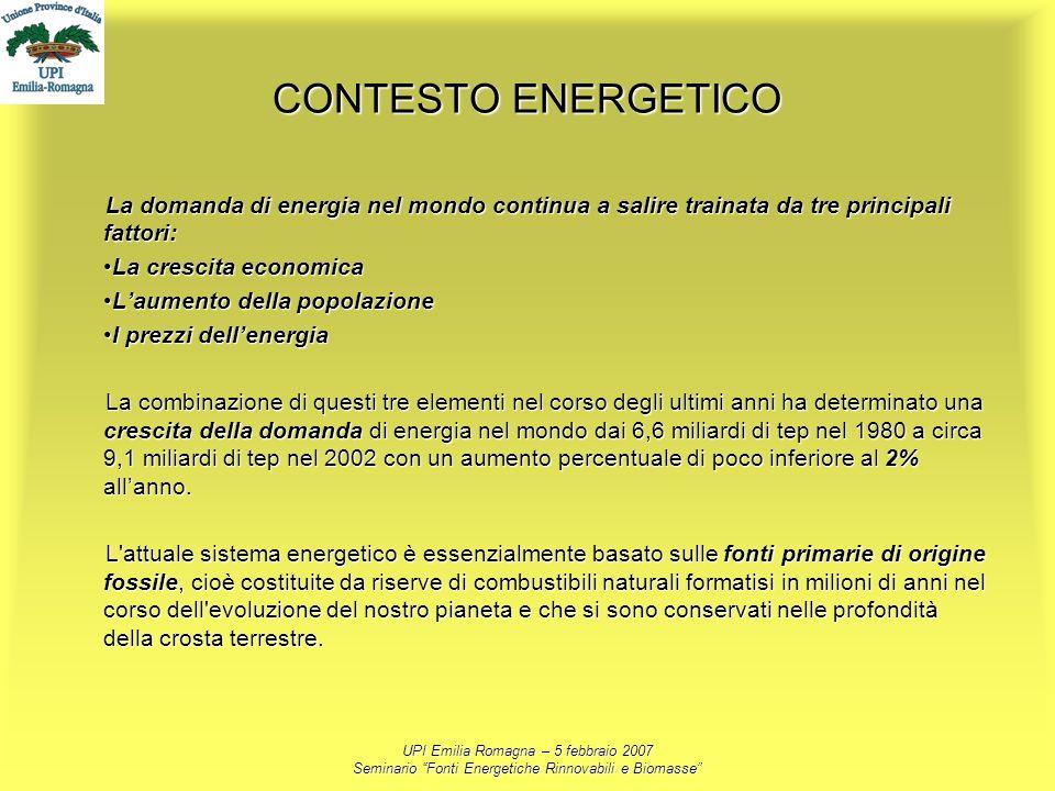 UPI Emilia Romagna – 5 febbraio 2007 Seminario Fonti Energetiche Rinnovabili e Biomasse CONTESTO ENERGETICO La domanda di energia nel mondo continua a