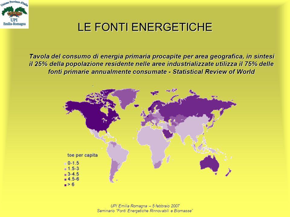 UPI Emilia Romagna – 5 febbraio 2007 Seminario Fonti Energetiche Rinnovabili e Biomasse LE FONTI ENERGETICHE Tavola del consumo di energia primaria pr
