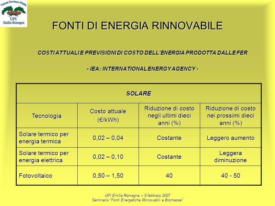 UPI Emilia Romagna – 5 febbraio 2007 Seminario Fonti Energetiche Rinnovabili e Biomasse FONTI DI ENERGIA RINNOVABILE COSTI ATTUALI E PREVISIONI DI COS