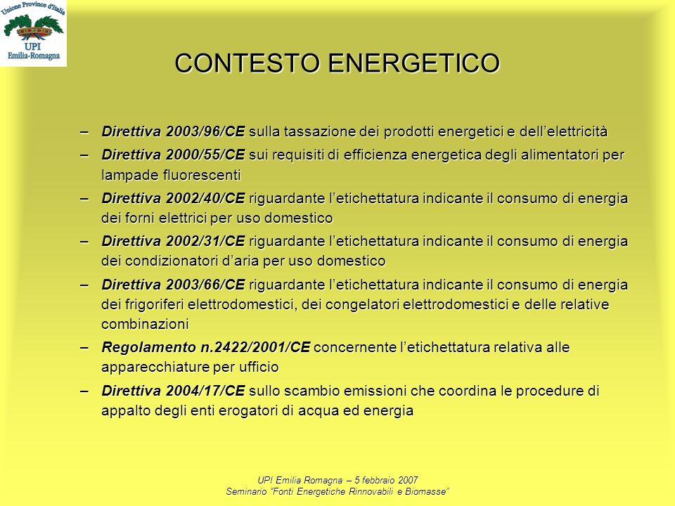UPI Emilia Romagna – 5 febbraio 2007 Seminario Fonti Energetiche Rinnovabili e Biomasse CONTESTO ENERGETICO –Direttiva 2003/96/CE sulla tassazione dei