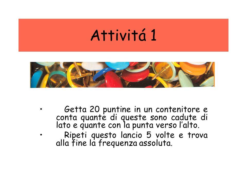 Attivitá 1 Copia la tabella sul quaderno e annota i risultati.